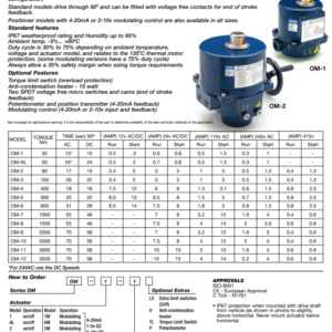 OM Series Electric Actuator