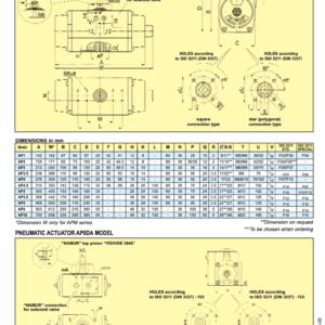 SIRCA - Pneumatic Rotary Actuators