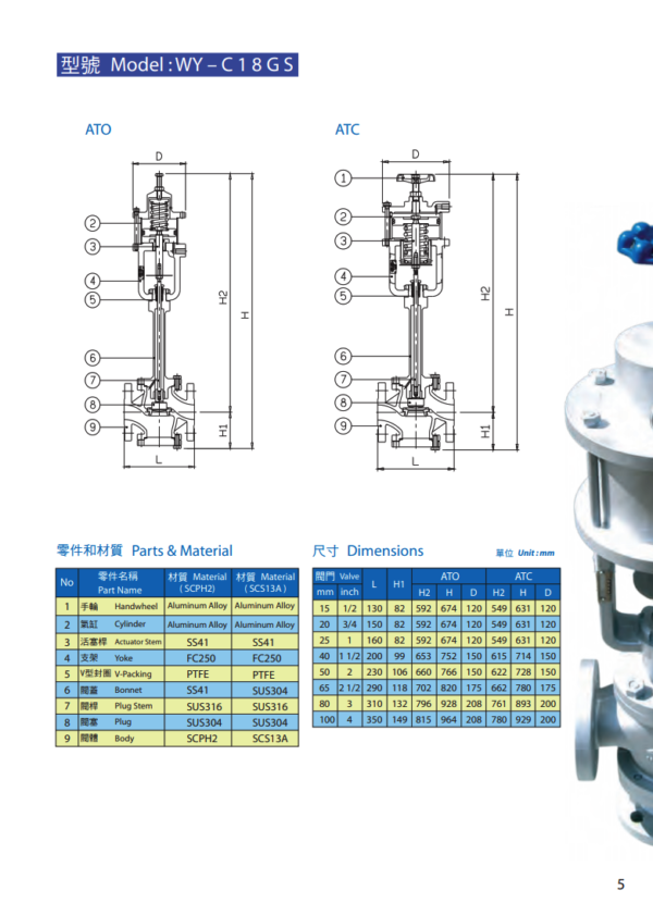 Wyeco - Cylinder Type Control Valve