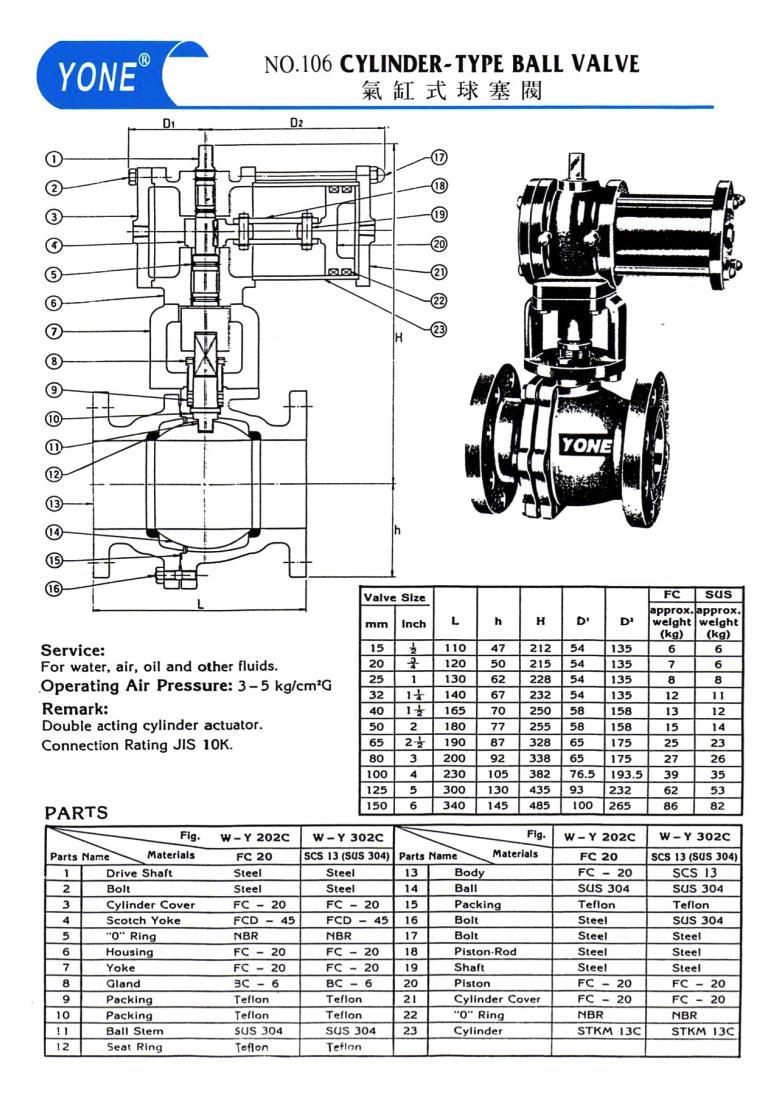 YONE Cylinder Type Ball Valve 106